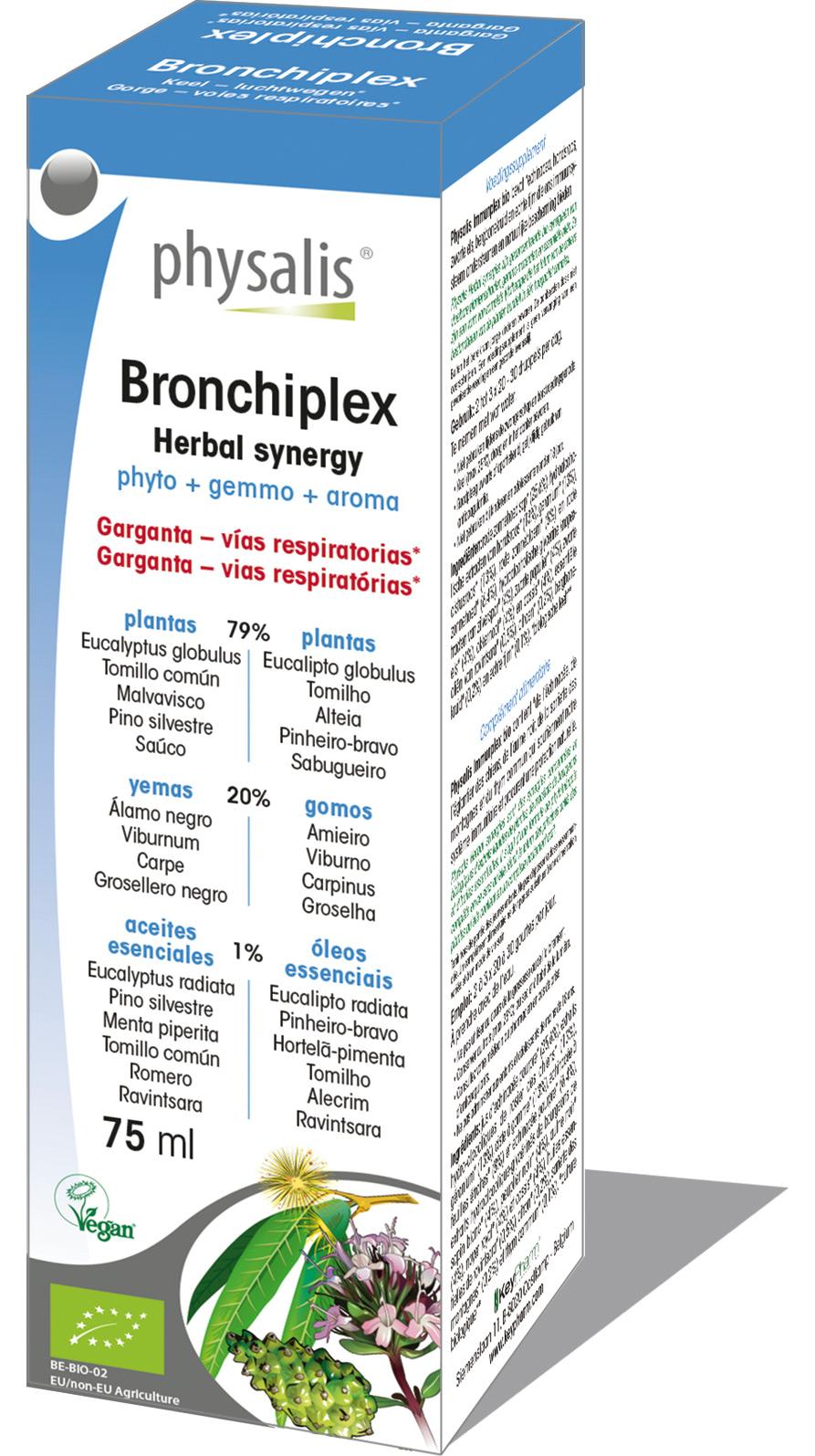 Bronchiplex - Herbal Synergy